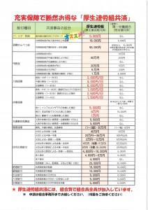 kyousaihikaku2016.4.13